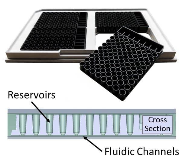 Flowchip Tech