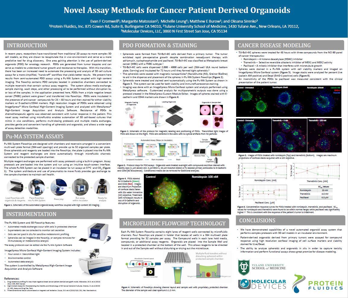 Patient-derived organoids Poster SLAS2021